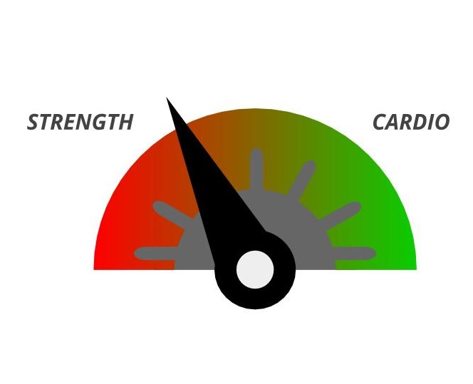 Str-adio-meter strength 1